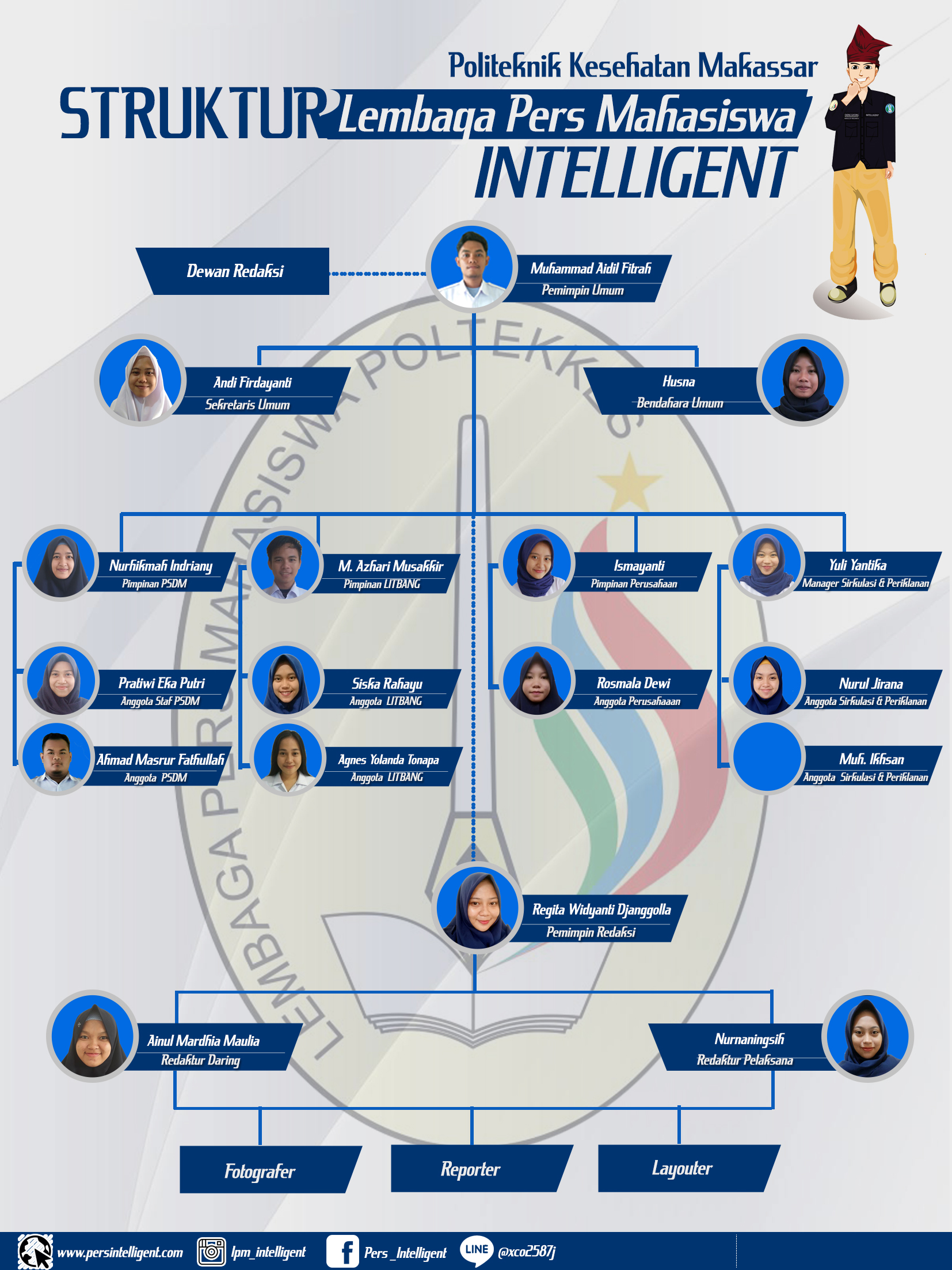 Redaksi Intelligent 2018